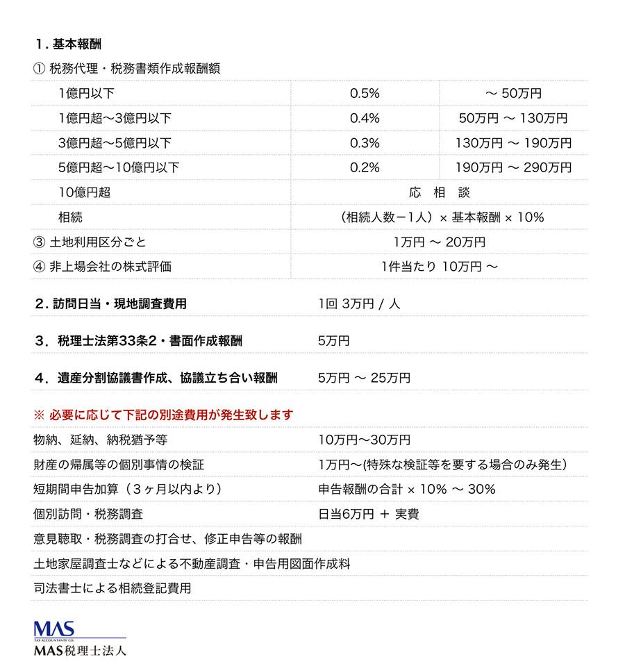 MAS税理士法人・相続税申告